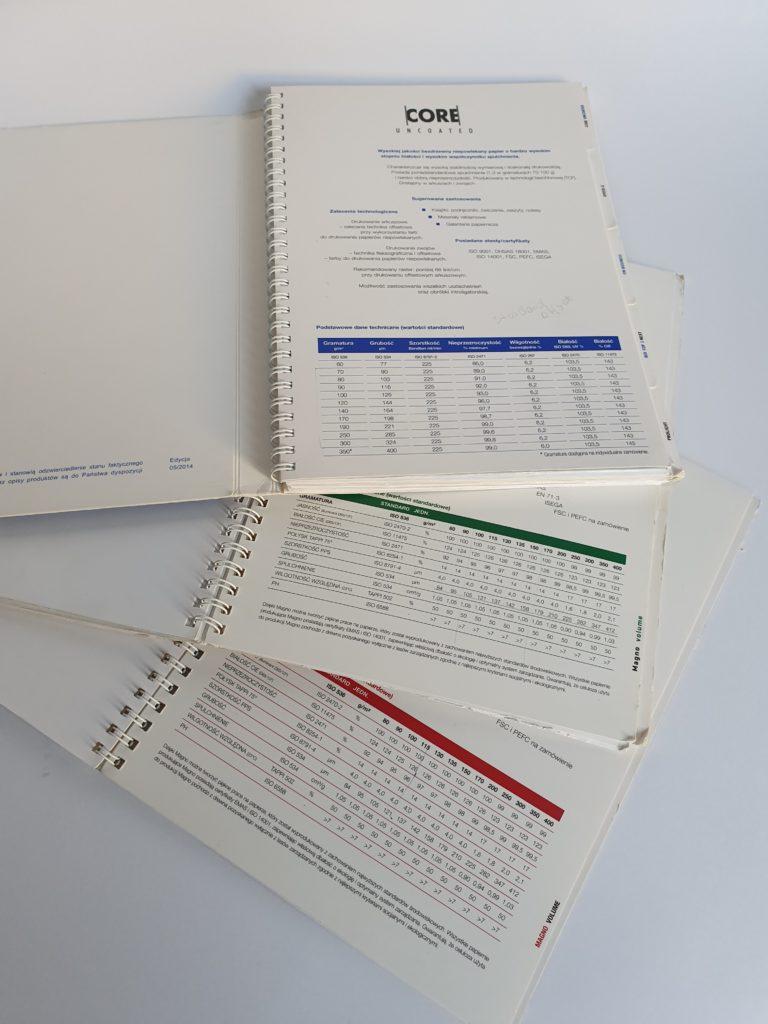 Wzorniki papierów zawierają dane techniczne