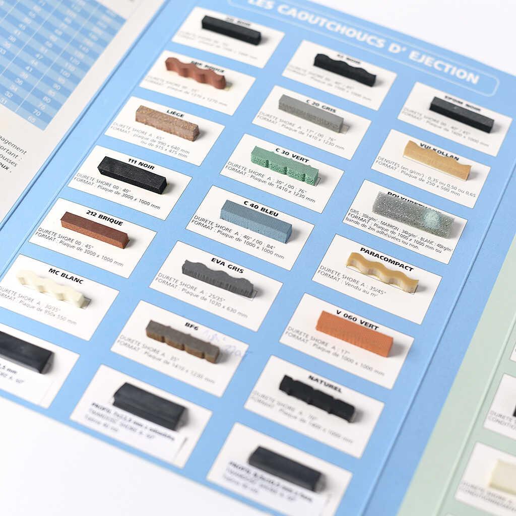 Wzornik profili gumowy wykorzystywanych przy budowie wykrojnika